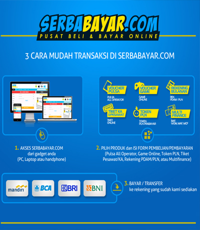 Pusat Beli dan Bayar Online