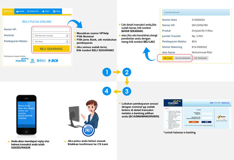 panduan transaksi pulsa online